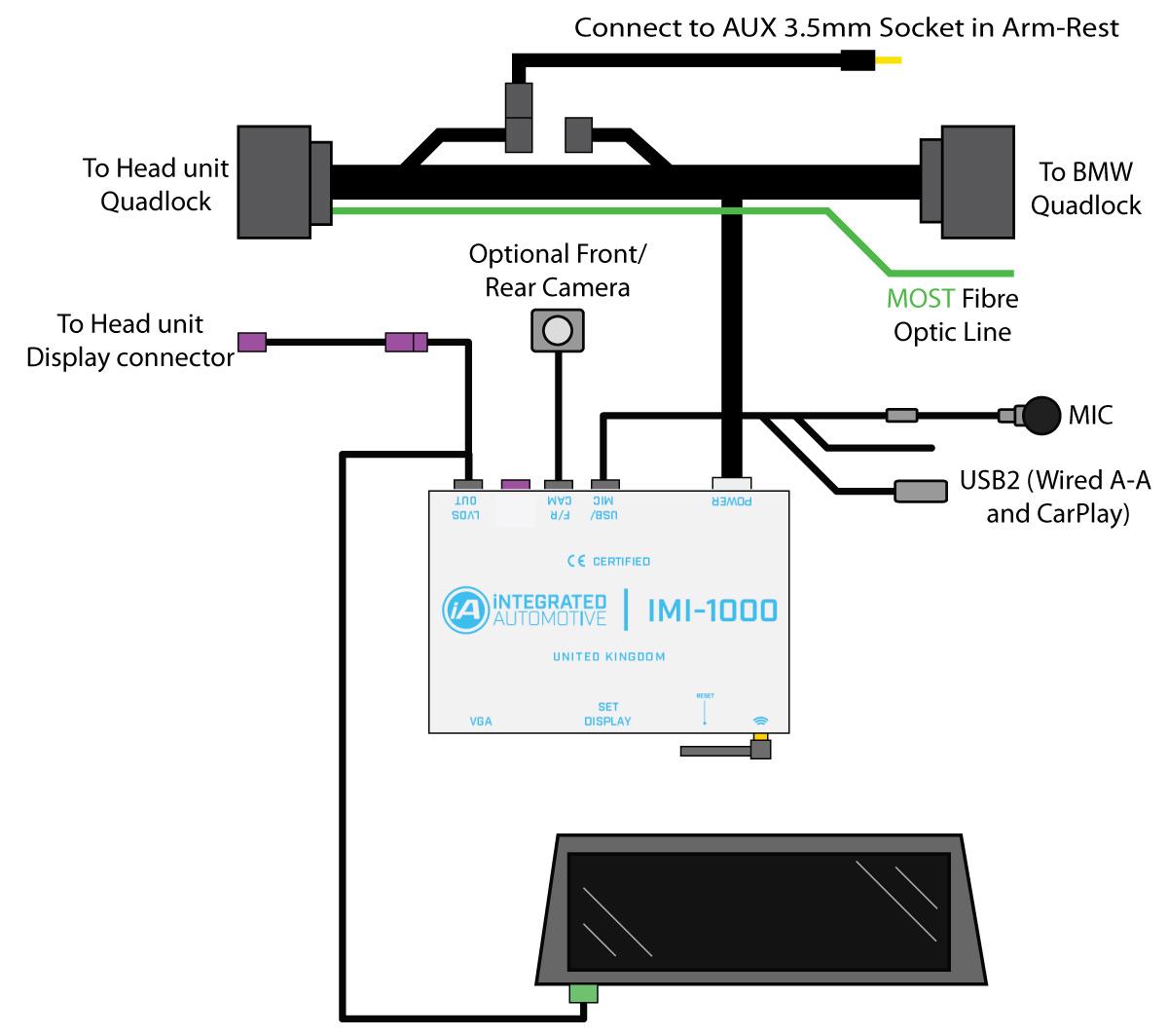 BMW CiC retrofit CarPlay connection diagram