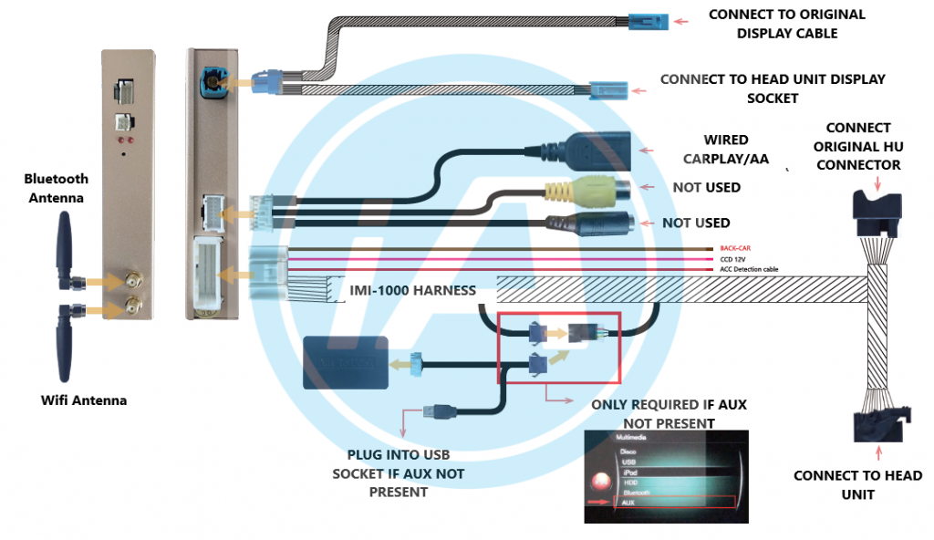 2014-2018 retrofit carplay and android auto connection diagram